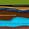 Геологи подсчитали объем грунтовых вод наЗемле