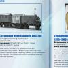 Государственный SMM-креатив: МинообороныРФ шутит вТвиттер про «винтажные» ватники, фуражки и«Ладу Калину»