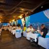 Отели Турции возглавили рейтинг известного туристического издания FVW