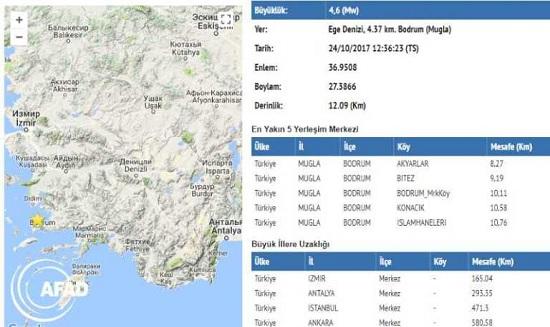 Бодрум в очередной раз испытал землетрясение 4,6 бала