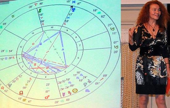 Турецкий астролог делает прогноз туризму Турции на 2018 год