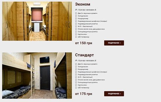 Преимущества пребывания в хостеле