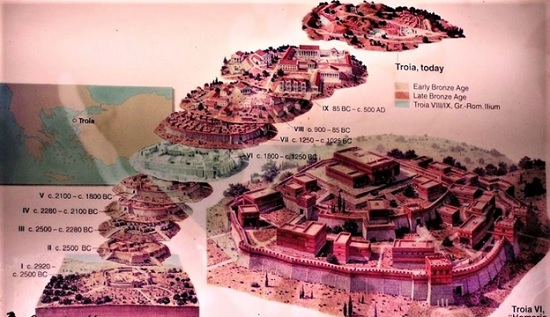 Легендарная экскурсия города Троя в Турции - эмоции на всю жизнь!